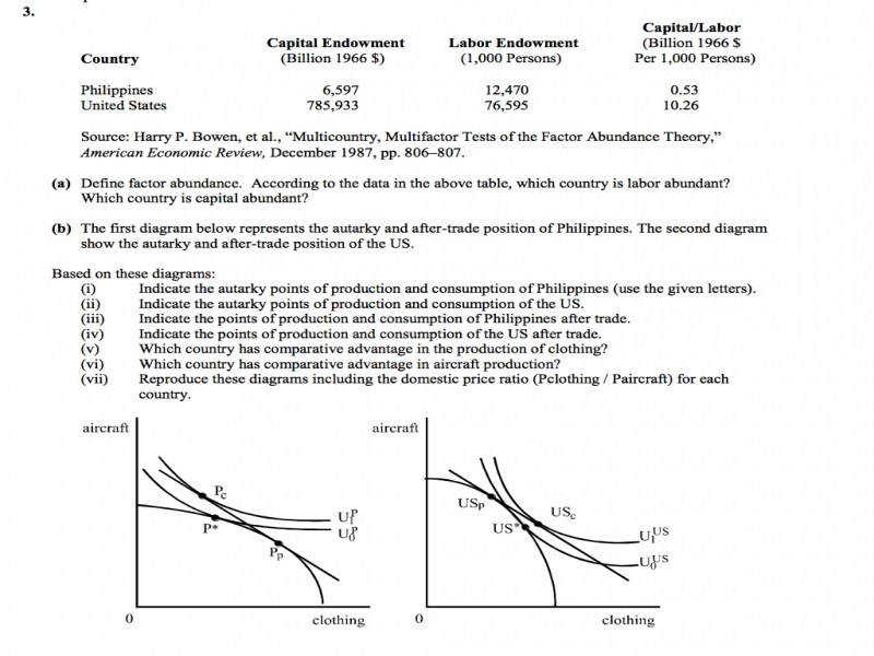 All Grade Worksheets Production Possibilities Curve Worksheet