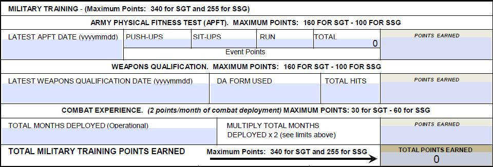 military training promotion point worksheet