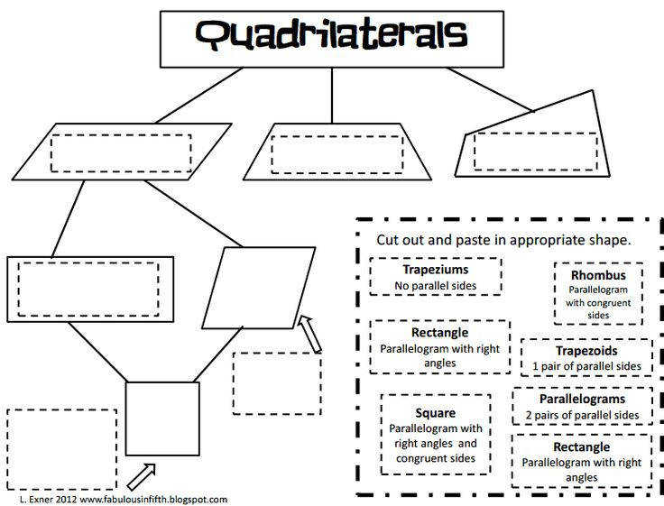 Quadrilateral cut and paste pdf Google Drive