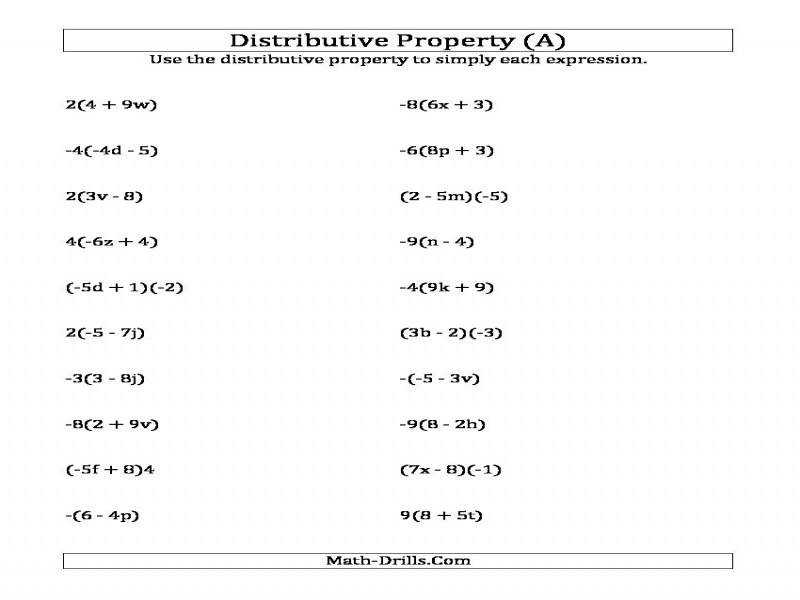 Properties Real Numbers Worksheets – Wallpapercraft
