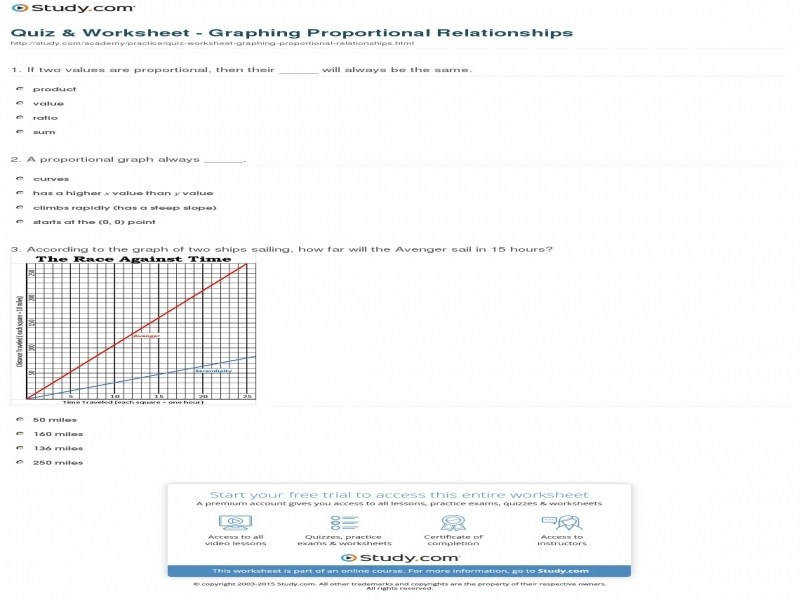 Quiz & Worksheet – Graphing Proportional Relationships