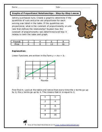 identify the constant of proportionality independent pdf graphs of proportional relationship independent practice worksheet