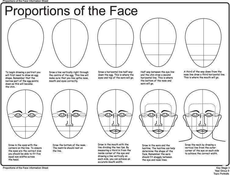 how to draw faces worksheet