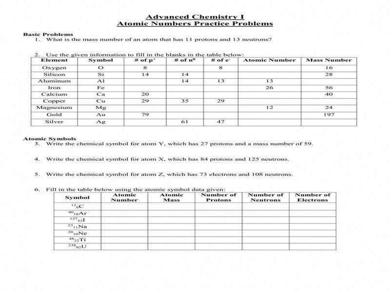 Protons Neutrons And Electrons Practice Worksheet Semnext