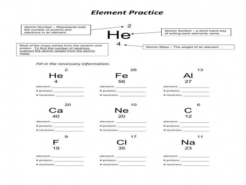 Protons Neutrons And Electrons Practice Worksheet