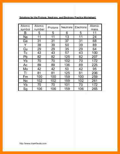 7 protons neutrons and electrons worksheet