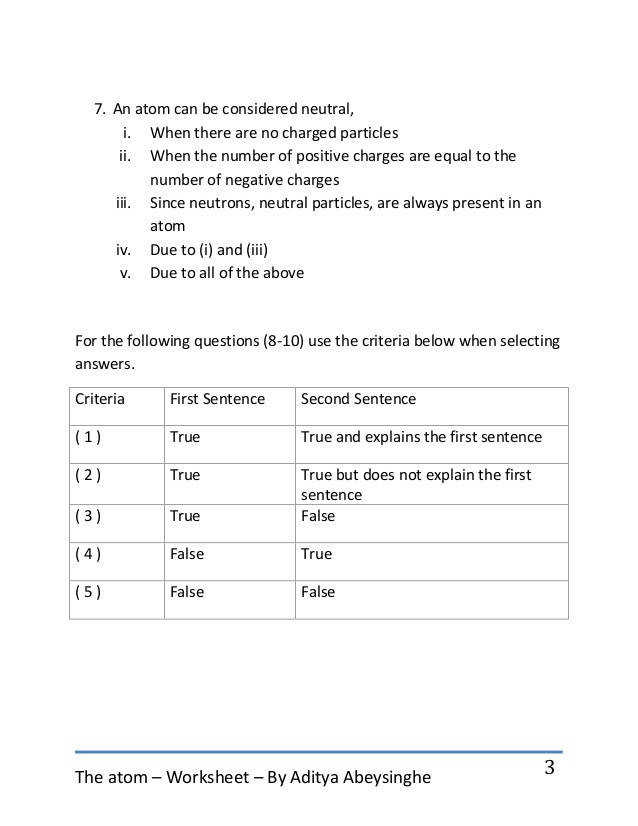 Printables Protons Neutrons And Electrons Practice Worksheet proton electron neutron worksheet davezan the atom periodic table