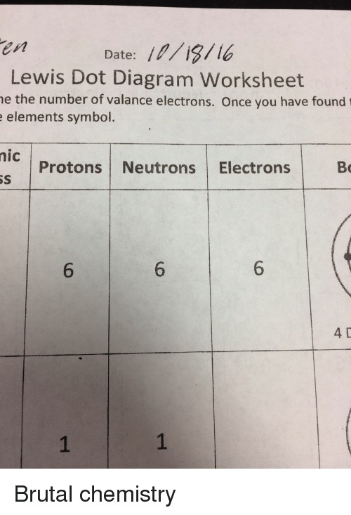 Protons Neutrons and Electrons Worksheet ...