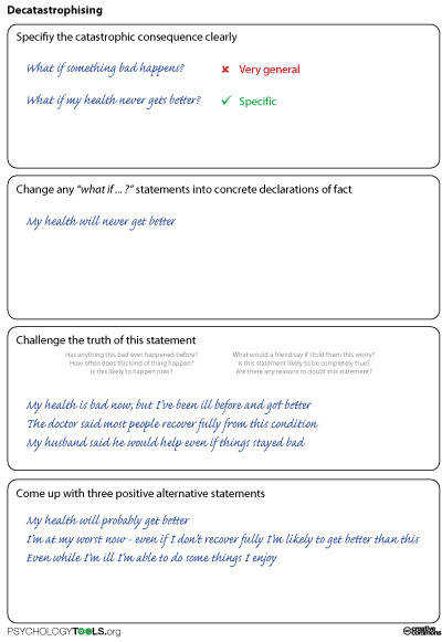 DeCatastrophic thought replacement worksheets psychology ols decatastrophisingml