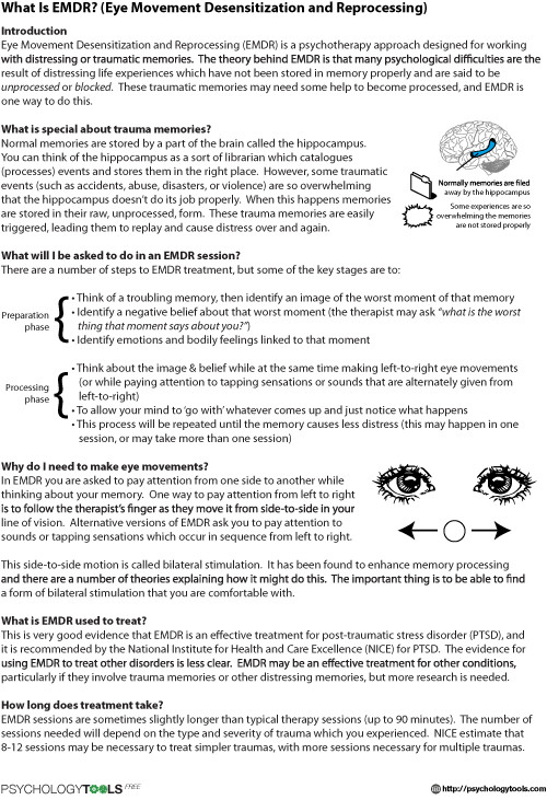 What Is EMDR Eye Movement Desensitization and Reprocessing