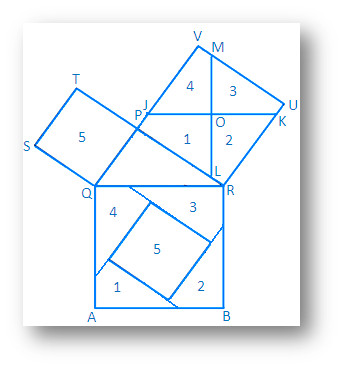Verification of Pythagoras Theorem