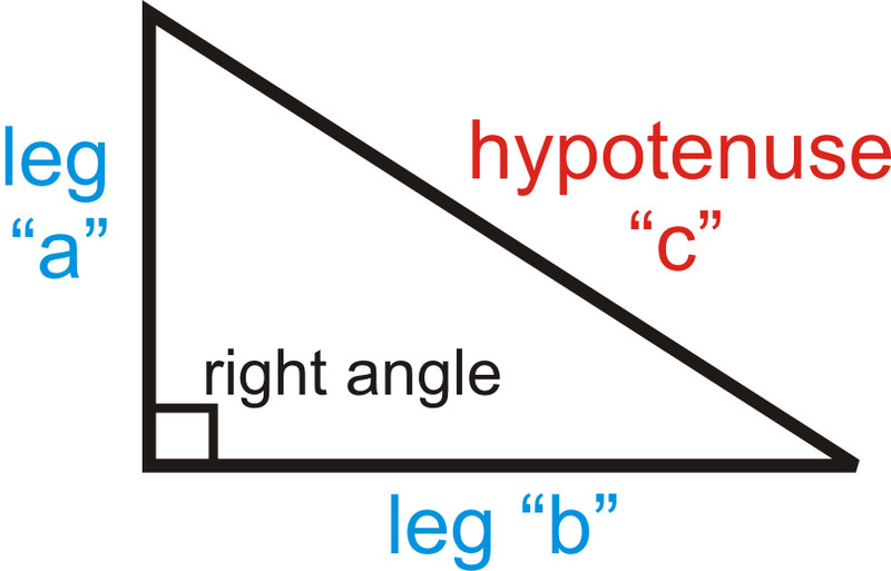 Pythagorean Theorem Given a right triangle with legs of lengths