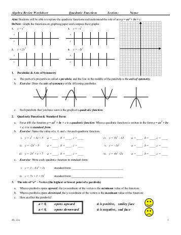 Algebra Review Quadratic Functions Worksheet 01