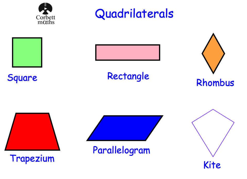 Names of Quadrilaterals