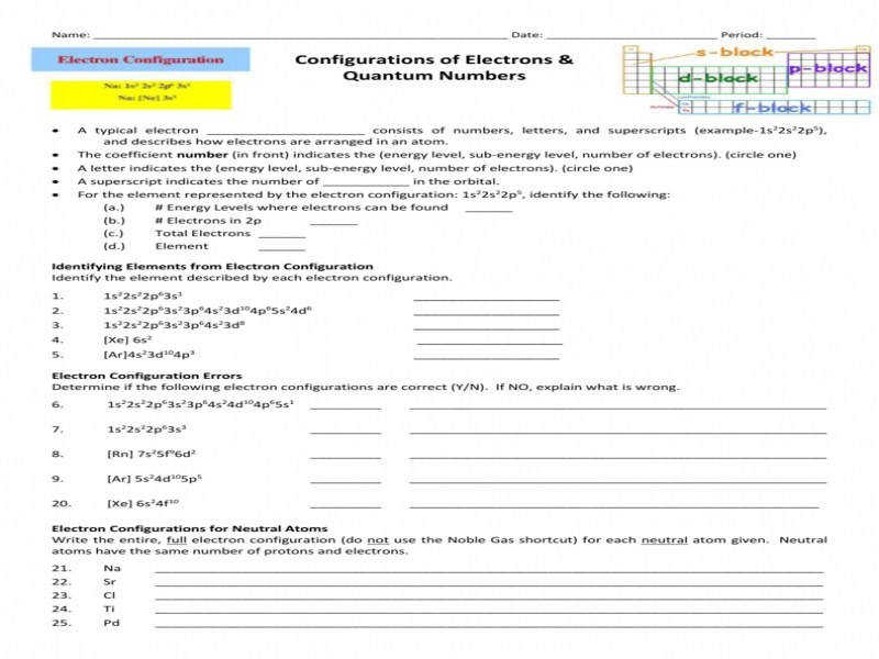 How Does Quantum Number Related To Periodic Table. How Does Quantum Number Related To Periodic Table Numbers Worksheet Homeschooldressage. Worksheet. Quantum Numbers Worksheet 1 At Mspartners.co
