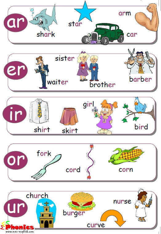 Free R controlled vowels phonics posters at MES English – Home Education Resources