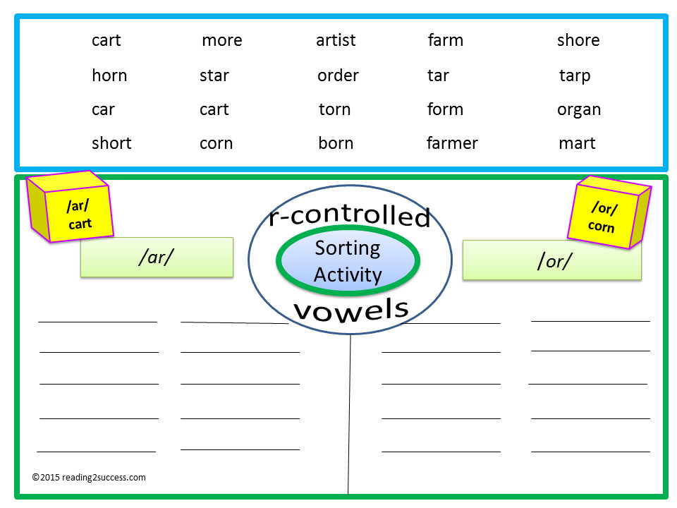 R Controlled Vowel Practice Template to Fill In For Skills Your Are Currently Teaching