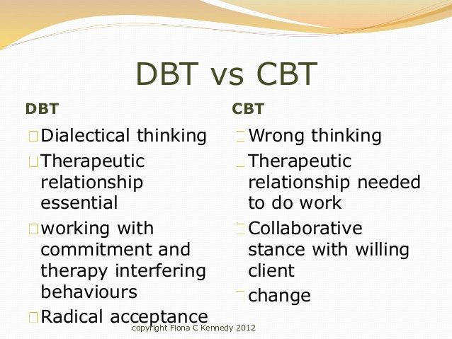 DBT Google Search Coping SkillsWorksheetsCountertops