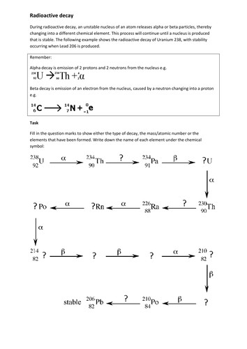 Radioactive decay by alpha and beta decay by cmrcarr Teaching Resources Tes