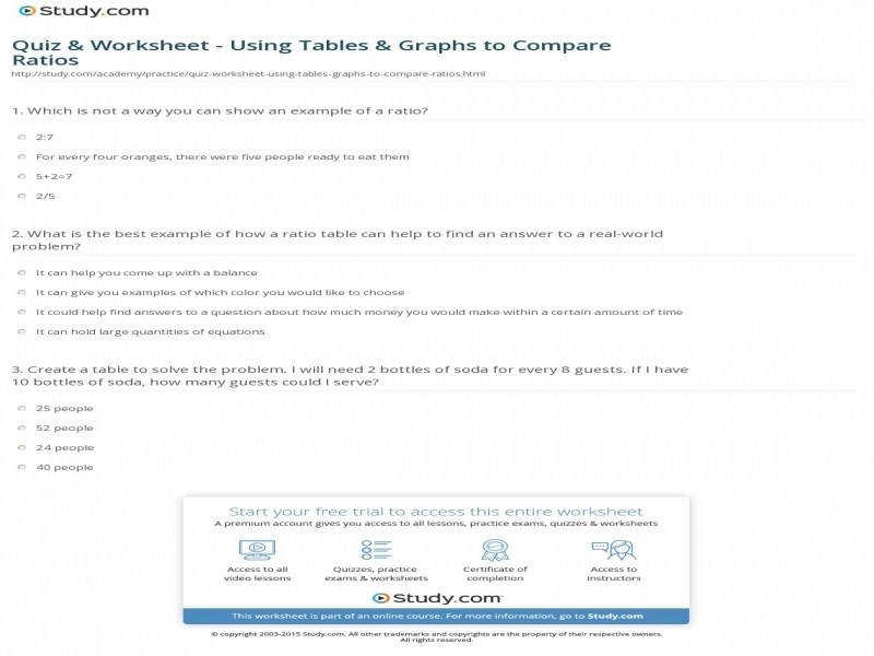 Quiz & Worksheet – Using Tables & Graphs To pare Ratios