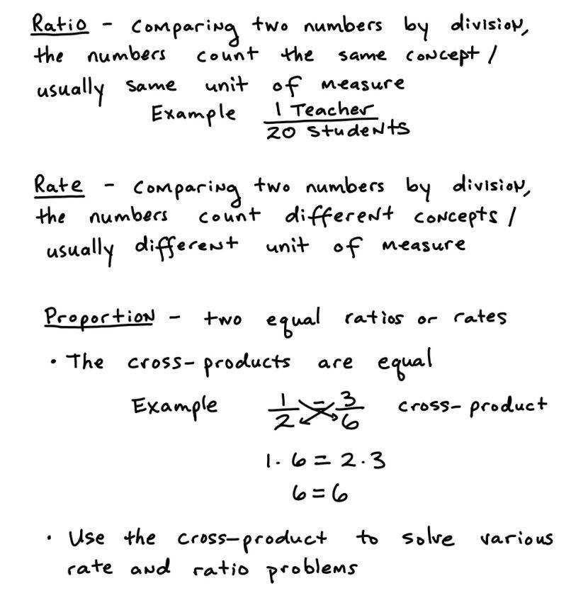 Pre Algebra Chapter 6 Ratios Proportions And Percents Lessons 6th Grade Math Worksheets Ratio