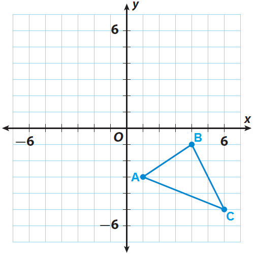 Graphing reflections worksheet Solution