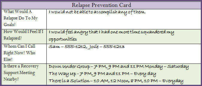 Relapse Prevention Plan Version 2 Worksheet