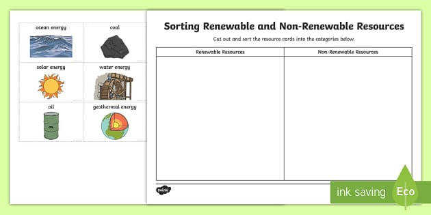 ca t 128 renewable and non renewable resources sorting activity sheet ver 1