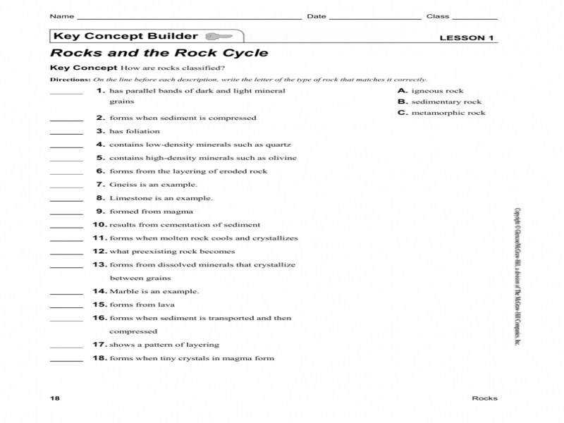 All Grade Worksheets Rocks And Minerals Worksheets – All Grade