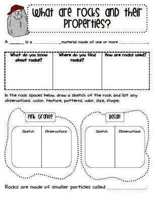 Rocks and Minerals Worksheets Mamas Learning Corner