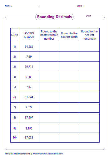 Rounding Decimals Tabular Column