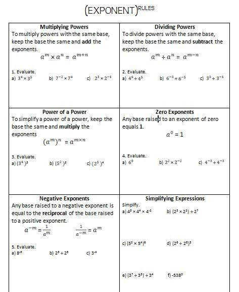 I created this Exponent Rules Review Worksheet to work through with the students on an overhead
