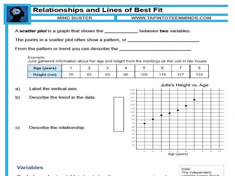 3 2 Relationships And Lines Best Fit