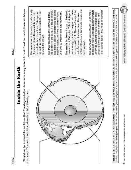 Step Layers The Earth Worksheet 6th Grade Science Tools