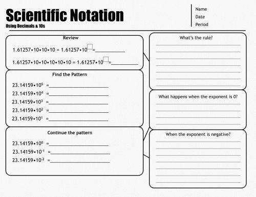 Math Review on Significant Figures and Scientific Notation