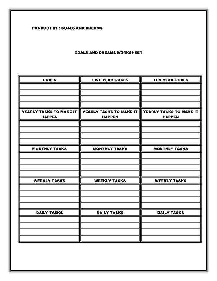 Setting Boundaries Worksheet Homeschooldressage Com
