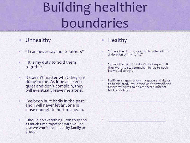 Boundaries Worksheet Coun 105 self esteeem