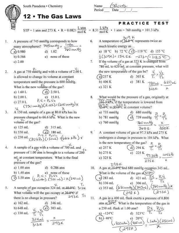 Full Size of Worksheet significant Figures Practice Worksheet Transcription And Translation Practice Worksheet Answers Polynomial