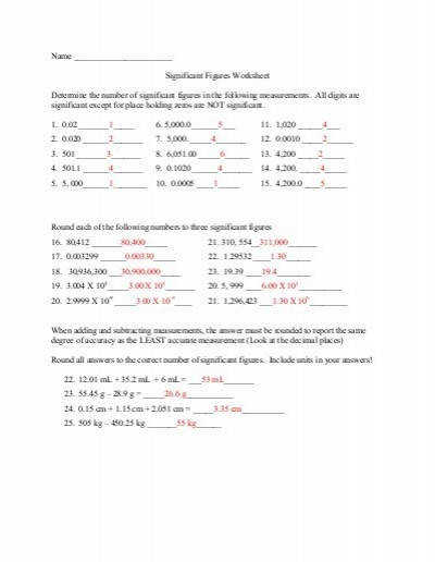 Significant Figures Worksheet Determine the number of Library