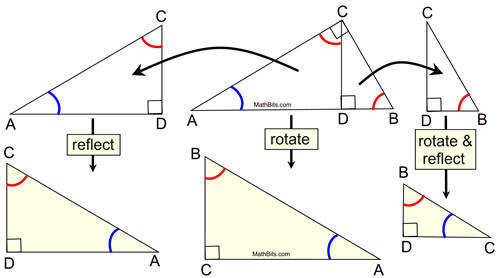 Let s separate the diagram and move the sections around so we can more clearly see the similar triangles involved