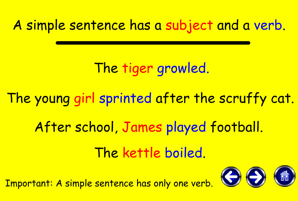Sentences Resources 4 Educators 6 Simple pound plex