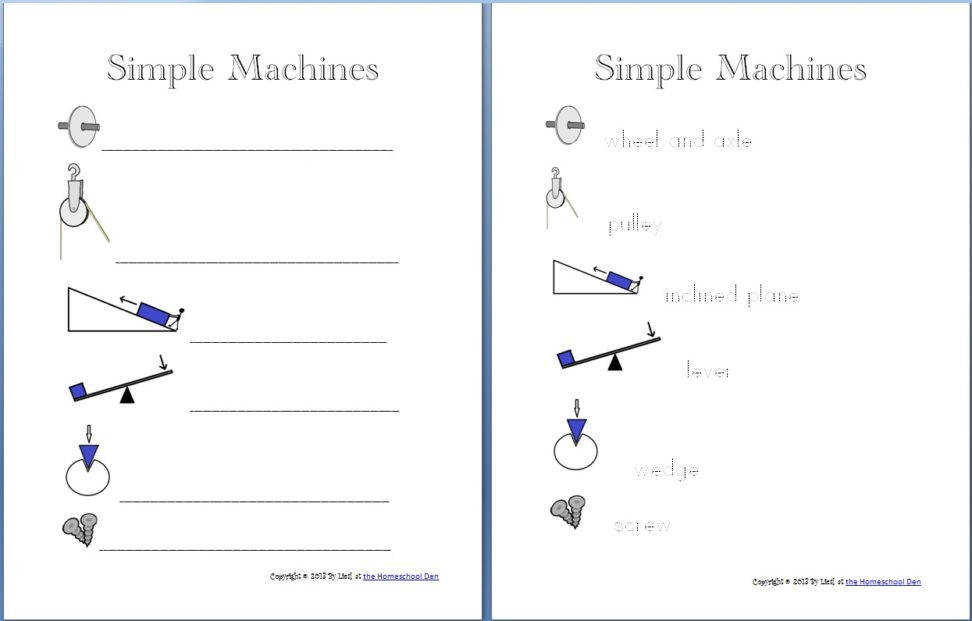 simple machine packet about pages homeschool