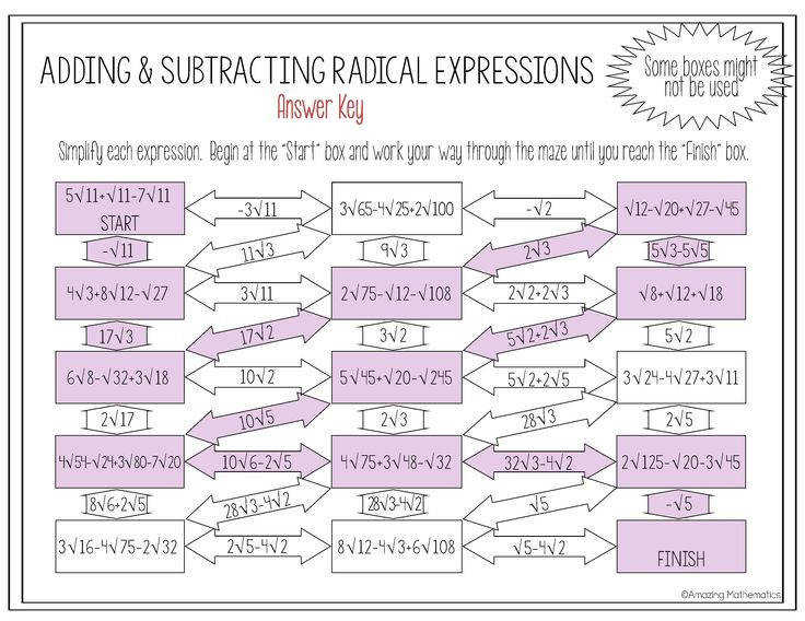 Operations with Radical Expressions Maze Adding & Subtracting Multiplication WorksheetsAlgebra ActivitiesRadical ExpressionsStudent Simplifying