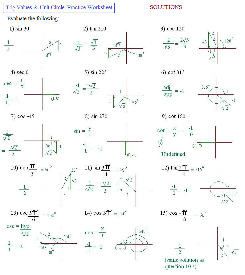 19 Trigonometry Sin Cos Tan Worksheets Formula Sheet For Pre