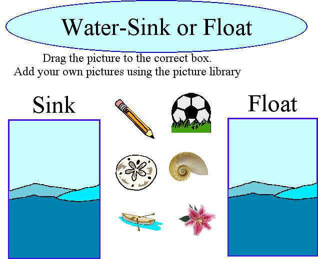 Sink Float Worksheet ABITLIKETHIS