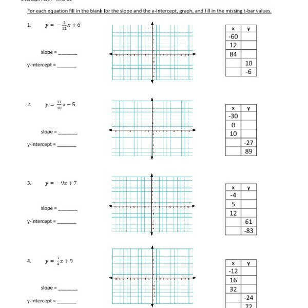 Eighth Grade – Linear Functions Inequalities and Graphing – Graphing Slope Intercept Form – WKS
