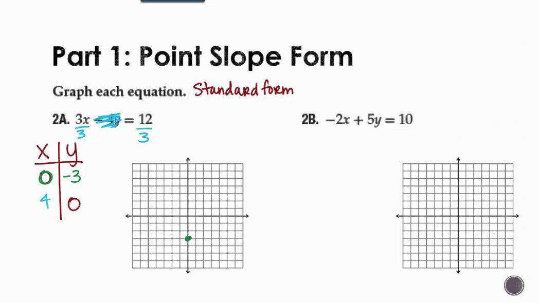 Algebra 1 Section 4 Graphing Equations In Slope Intercept Form Notes Maxresde Graphing Equations In Slope