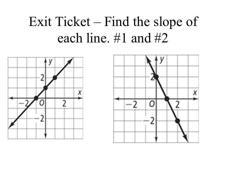 Find The Slope The Line Worksheet