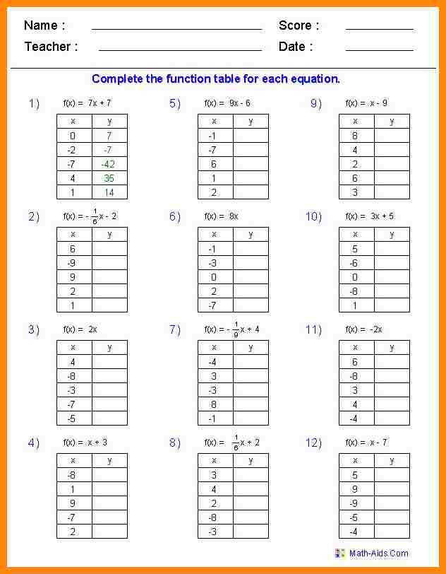 slope from a table worksheet fb48f2910c89c ca97cec9b3d8cc