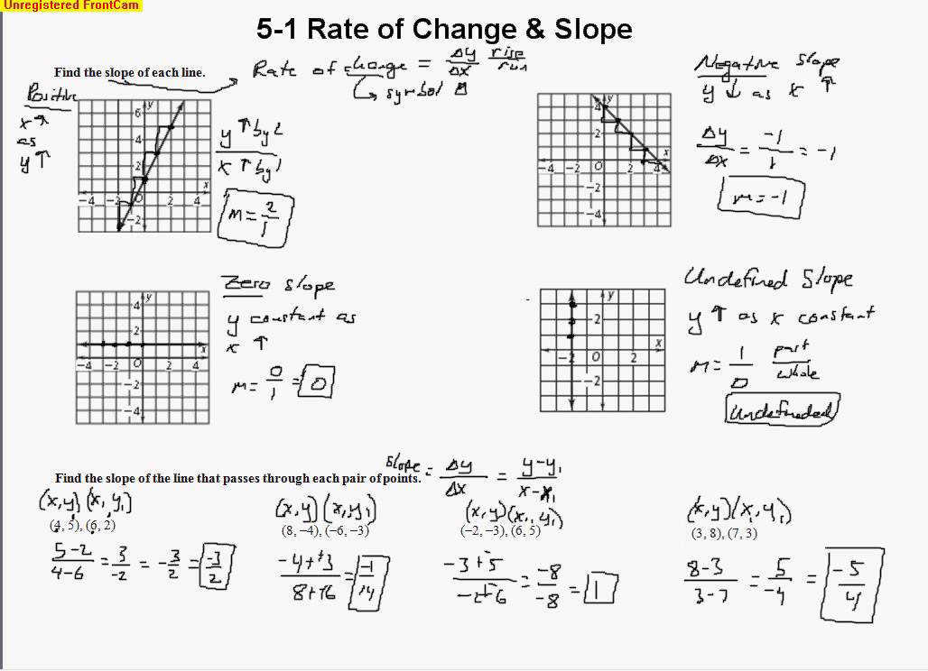 5 1 Rate of Change & Slope